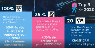 [VIDEOS] CROSSCRM.CX Team Year 2020 in Review